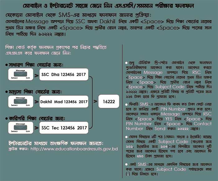 SSC result board challenge or SSC result rescrutiny