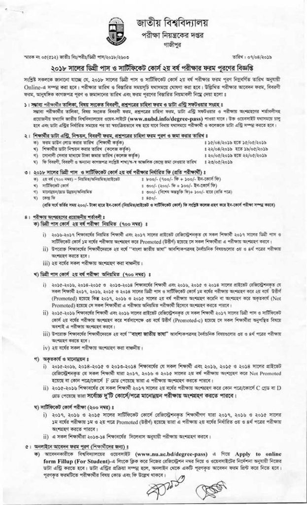 NU Degree 2nd year form fill up notice